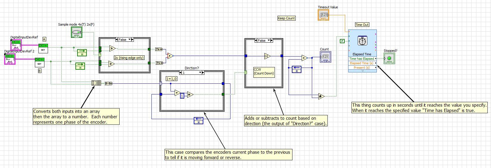 Coustom Quadrature Encoder VI - NI LabVIEW - Chief Delphi