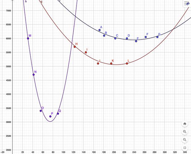flywheel-graph