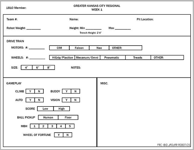 Pit Scout Form 2