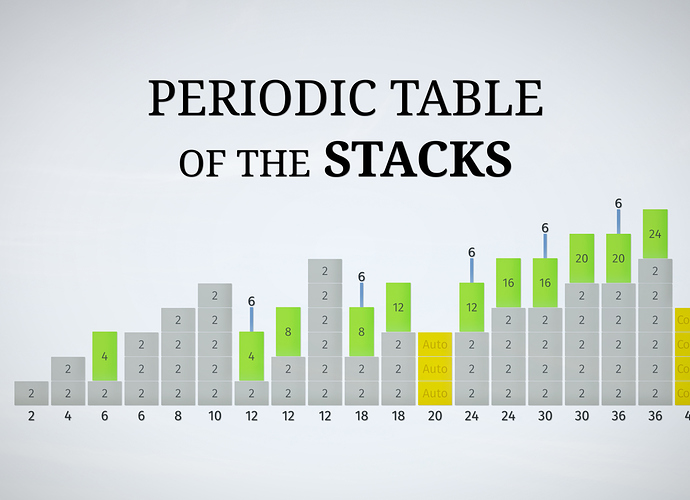 stacks.jpeg