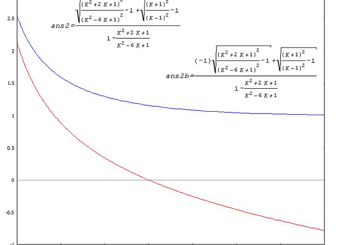 positive_sqrt.png