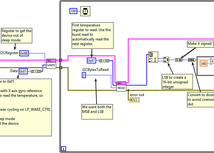 MPU-9150 (I2C) with Labview - NI LabVIEW - Chief Delphi