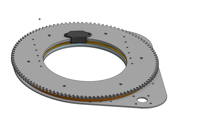 Slip Ring Integration