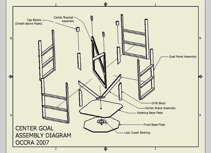 Goal_Assembly_Diagram.jpg