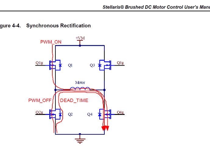 Jag Fig4.4 SyncRec.png