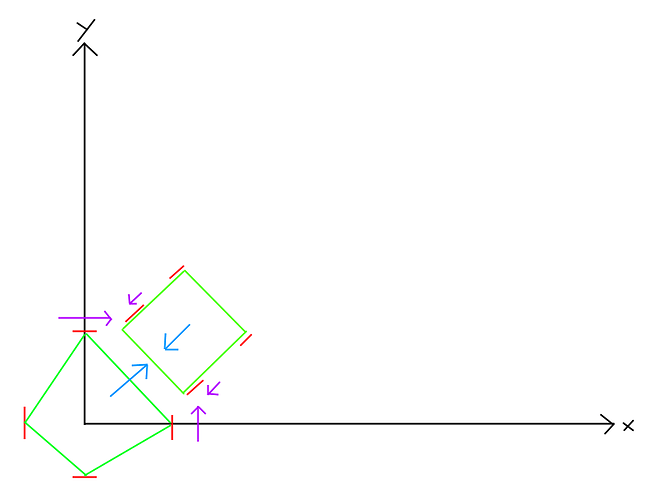 xdrive-force