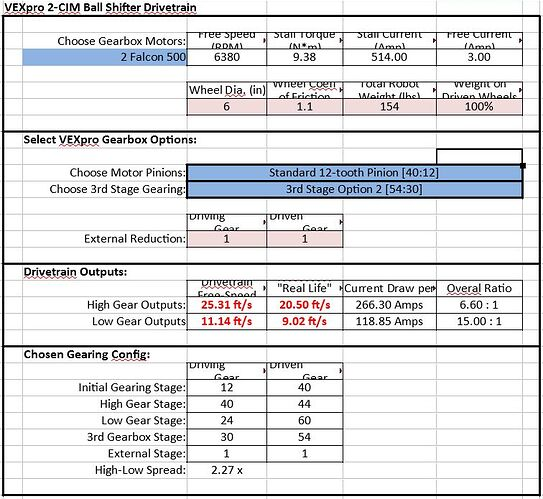 2-speed gearbox spec-sheet