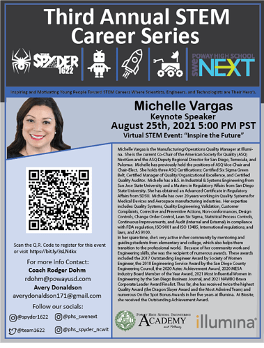Michele Vargas Poster
