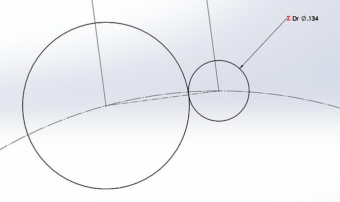 Standard Hob Circles on Chord