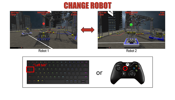TutorialImage_Change robot