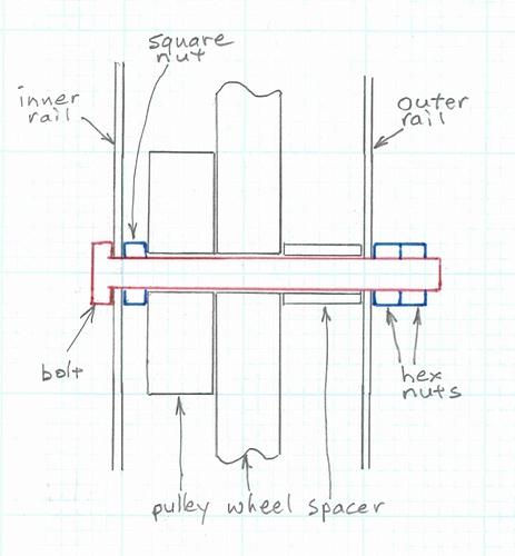 KOP chassis wheel bolt c