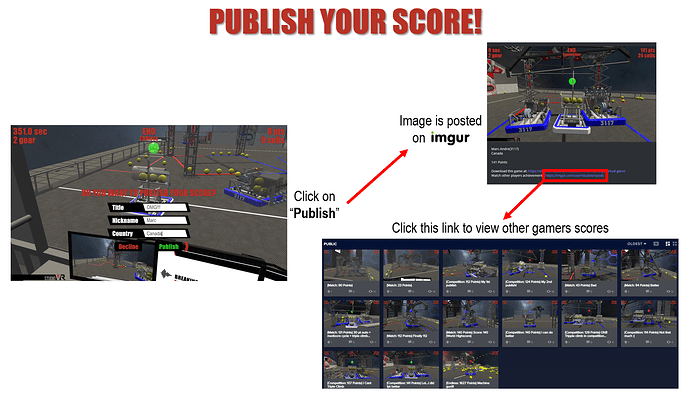 TutorialImage_Publish your score