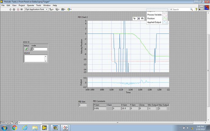 Ramp%20down%20graph