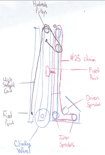 elevator hand drawn diagram