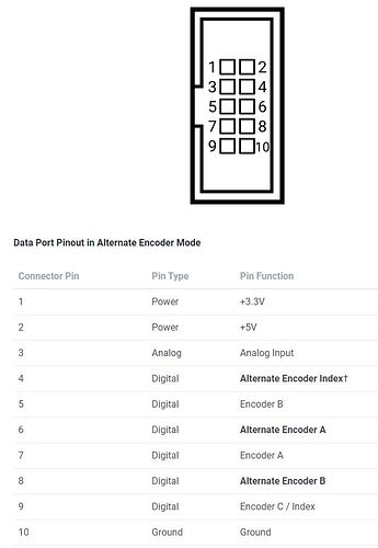 SPARK MAX Data Port -- Alternate Encoder Mode
