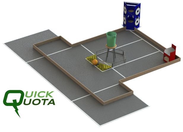 QuickQuotaPerspective