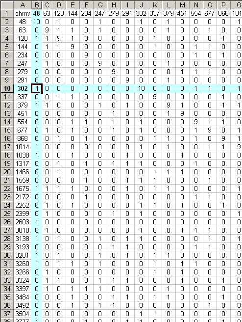 48 with 302 at ohmv.png