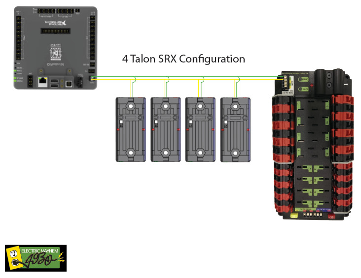 how to wire can bus with talonsrxs and the pneumatics control panelhow de we account the fact that both the pcp and talonsrxs need to be connected