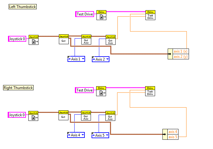 Xbox Controller Labview Help - Programming - Chief Delphi