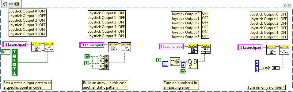 Launchpad control panel outputs help - General Forum - Chief