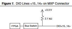 MXP_DIO-I2C_Circuits