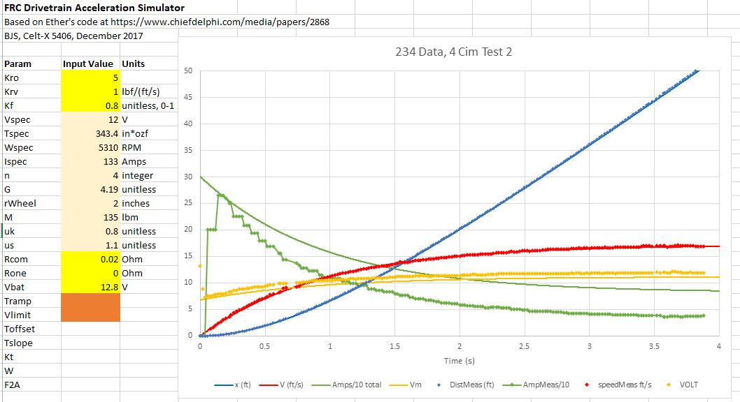 234 4 CIM Data Comparison.PNG