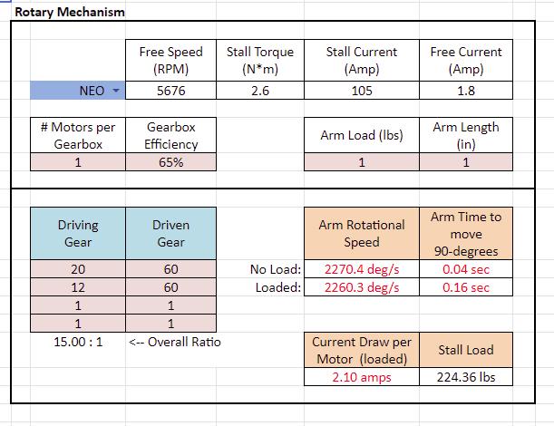997 Spartan Swerve V3 - CAD - Chief Delphi