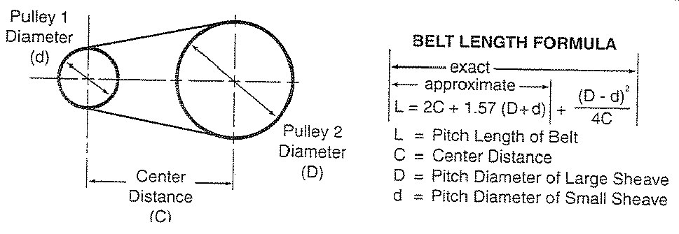 How do you Calculate Belt Length? - Technical Discussion