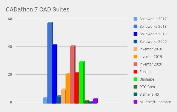 CADathon%207%20CAD%20Suites%20(1)
