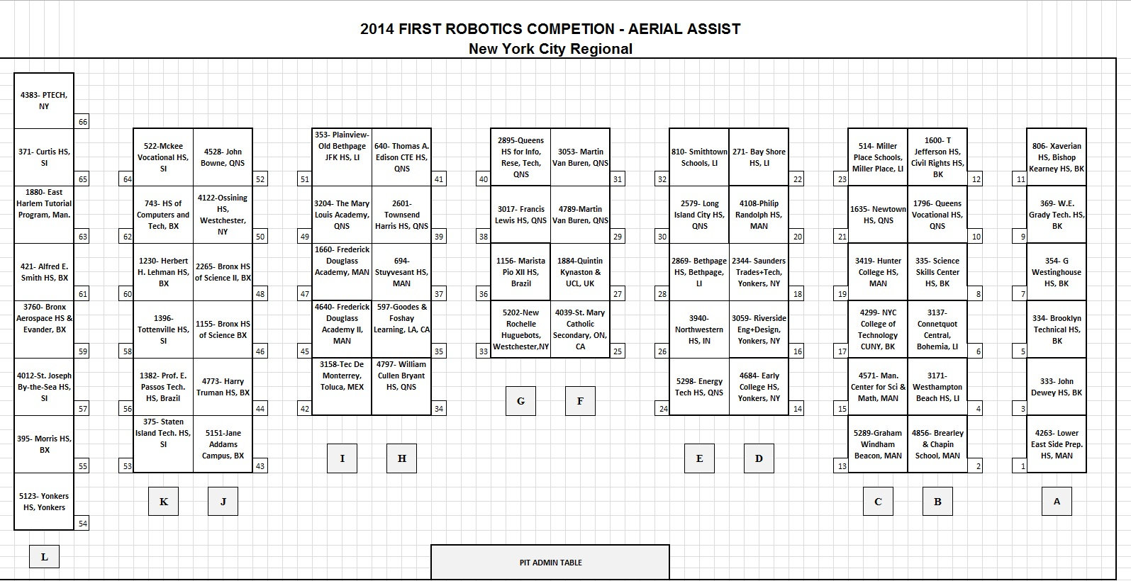 pic: 2014 NYC Regional PIT MAP for Javits Center - CD-Media: Photos ...