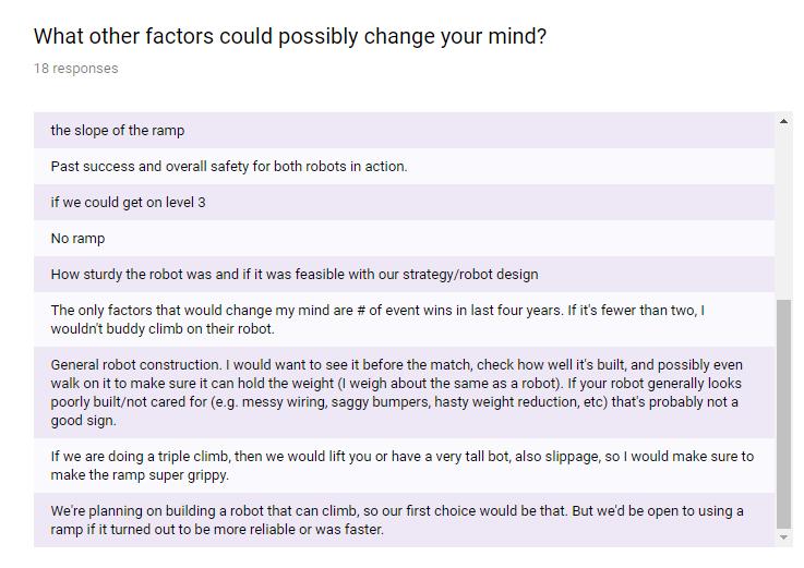 responses3